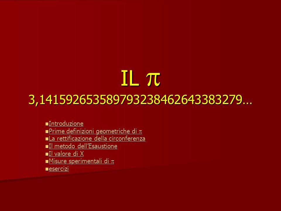 IL  3,141592653589793238462643383279… Introduzione. Prime definizioni geometriche di  La rettificazione della circonferenza.