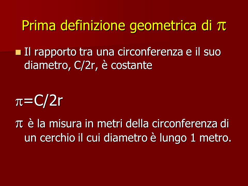 Prima definizione geometrica di 
