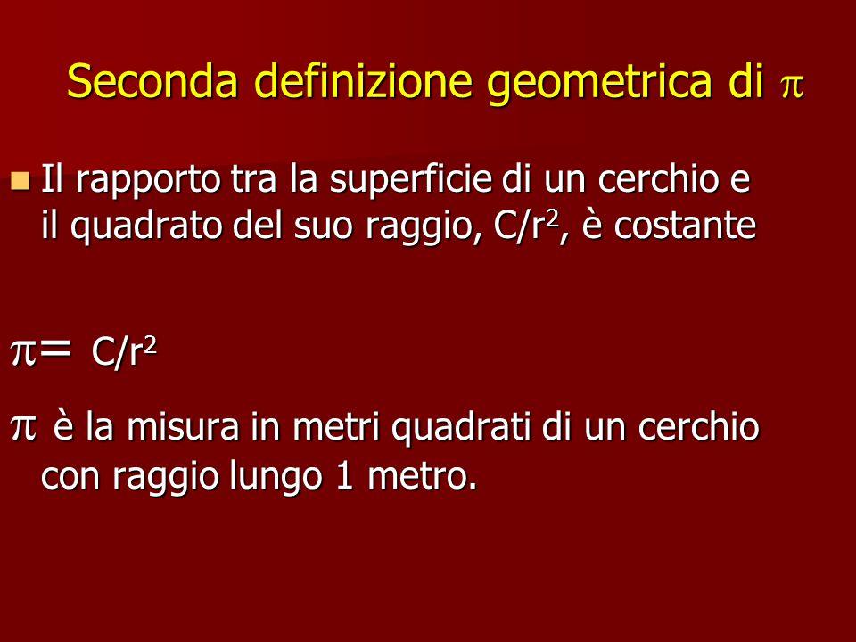 Seconda definizione geometrica di 