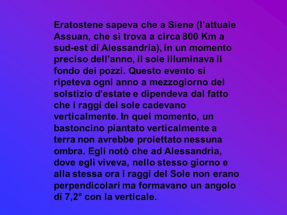 Eratostene sapeva che a Siene (l attuale Assuan, che si trova a circa 800 Km a sud-est di Alessandria), in un momento preciso dell anno, il sole illuminava il fondo dei pozzi.