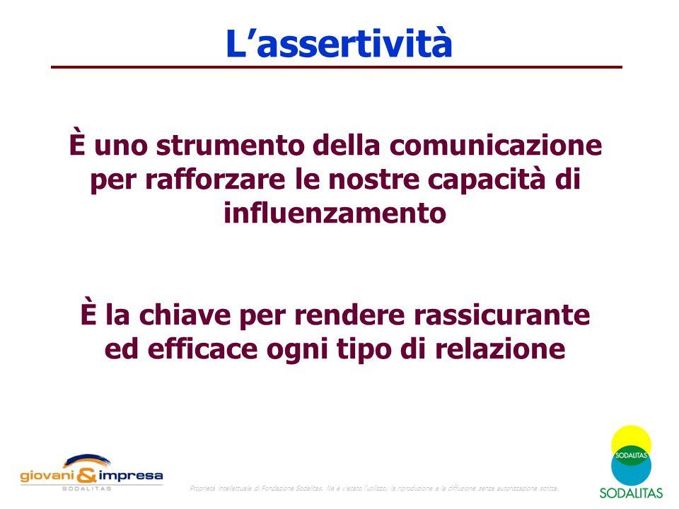 L'assertività È uno strumento della comunicazione
