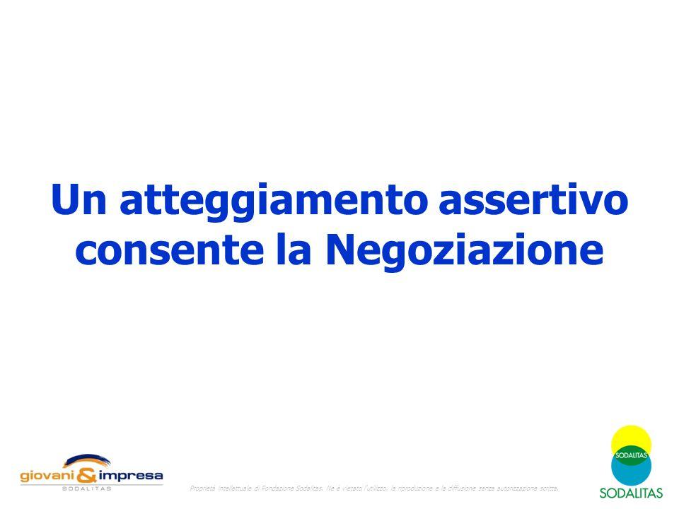 Un atteggiamento assertivo consente la Negoziazione