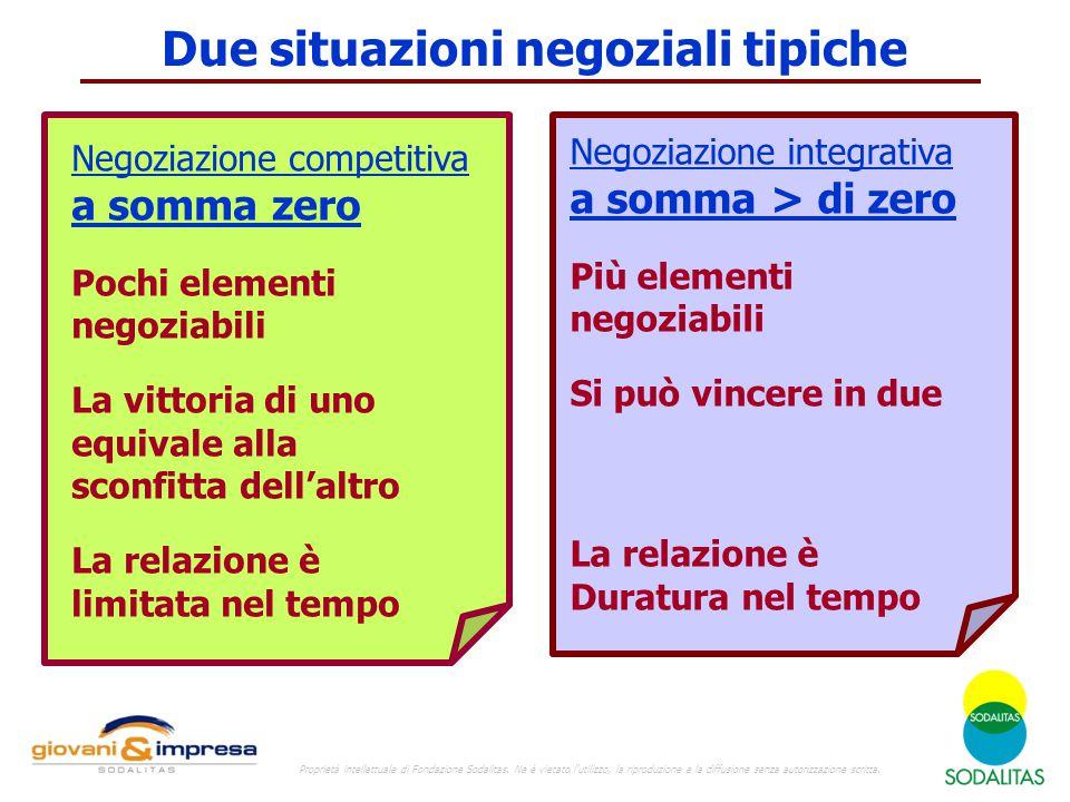 Due situazioni negoziali tipiche