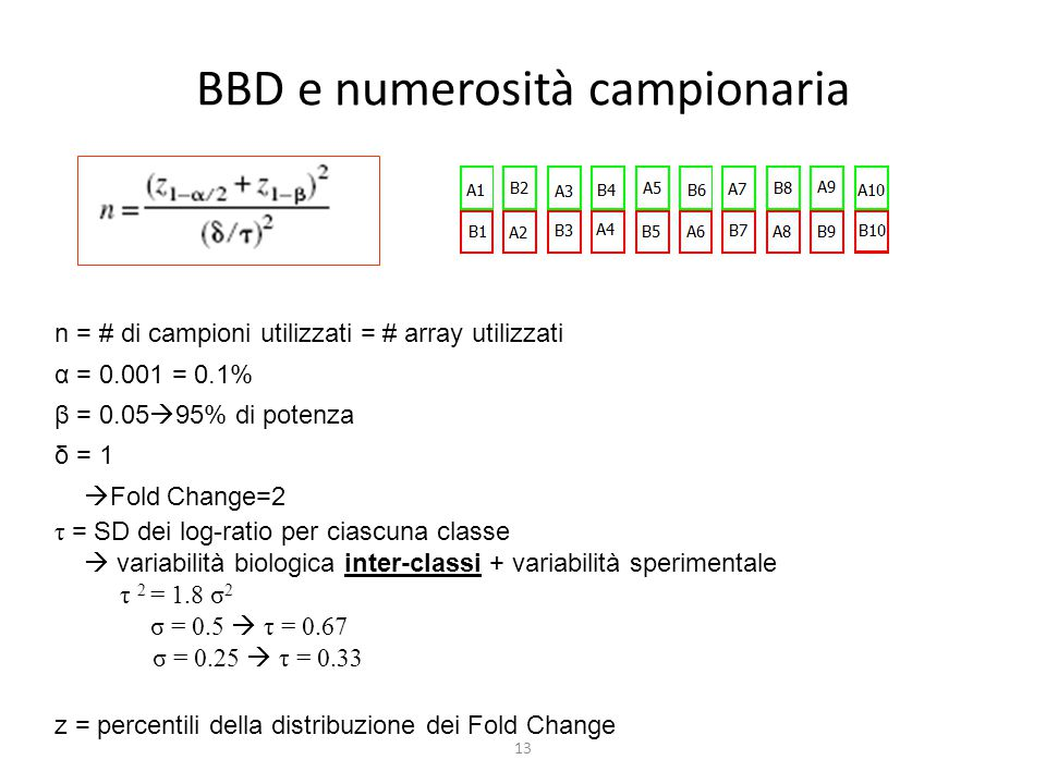 BBD e numerosità campionaria