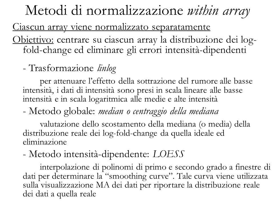 Metodi di normalizzazione within array