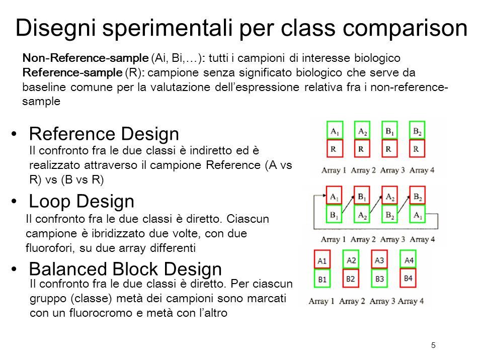 Disegni sperimentali per class comparison