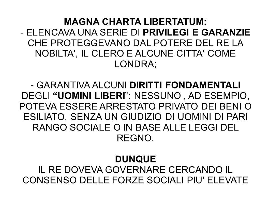 MAGNA CHARTA LIBERTATUM: