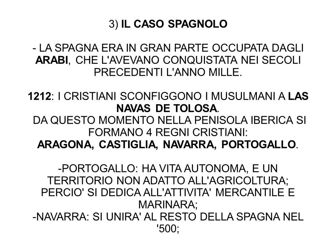 1212: I CRISTIANI SCONFIGGONO I MUSULMANI A LAS NAVAS DE TOLOSA.