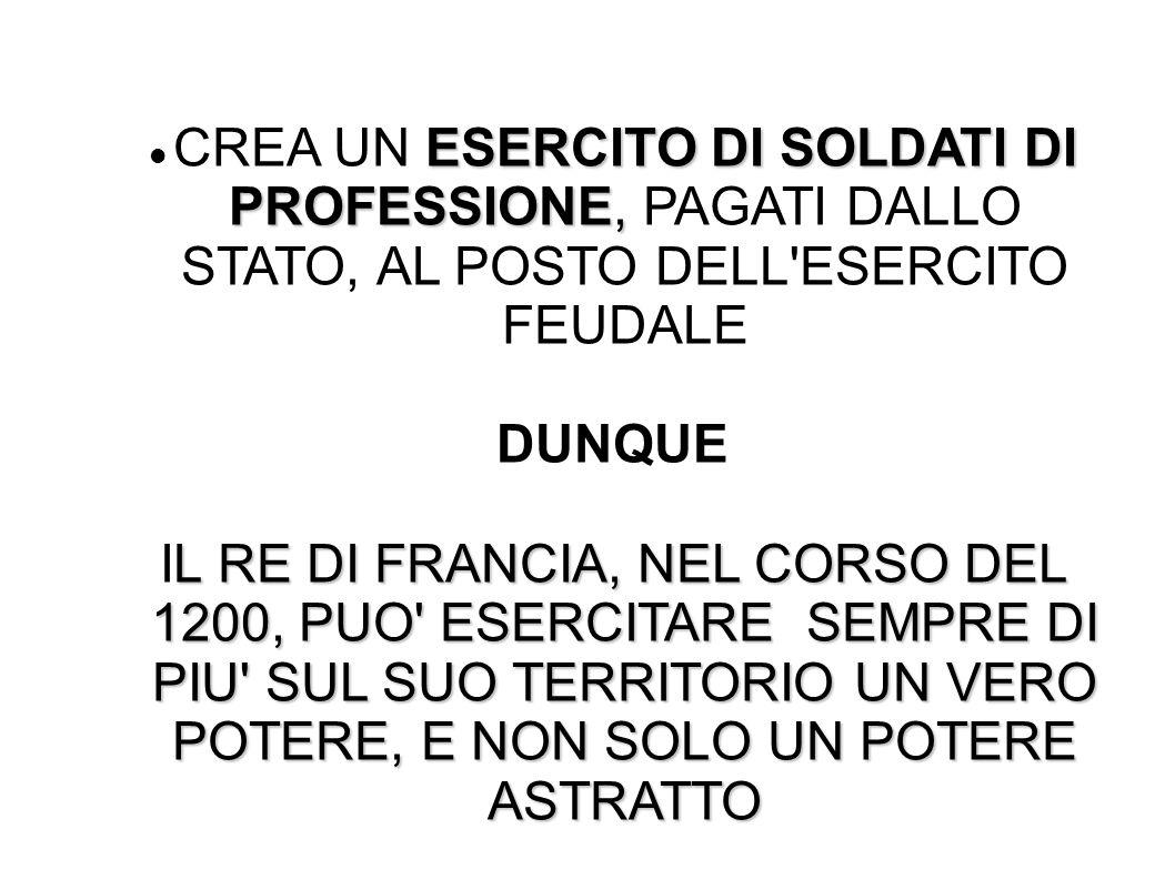 CREA UN ESERCITO DI SOLDATI DI PROFESSIONE, PAGATI DALLO STATO, AL POSTO DELL ESERCITO FEUDALE