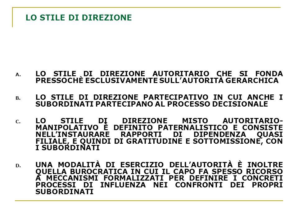 LO STILE DI DIREZIONE LO STILE DI DIREZIONE AUTORITARIO CHE SI FONDA PRESSOCHÈ ESCLUSIVAMENTE SULL'AUTORITÀ GERARCHICA.
