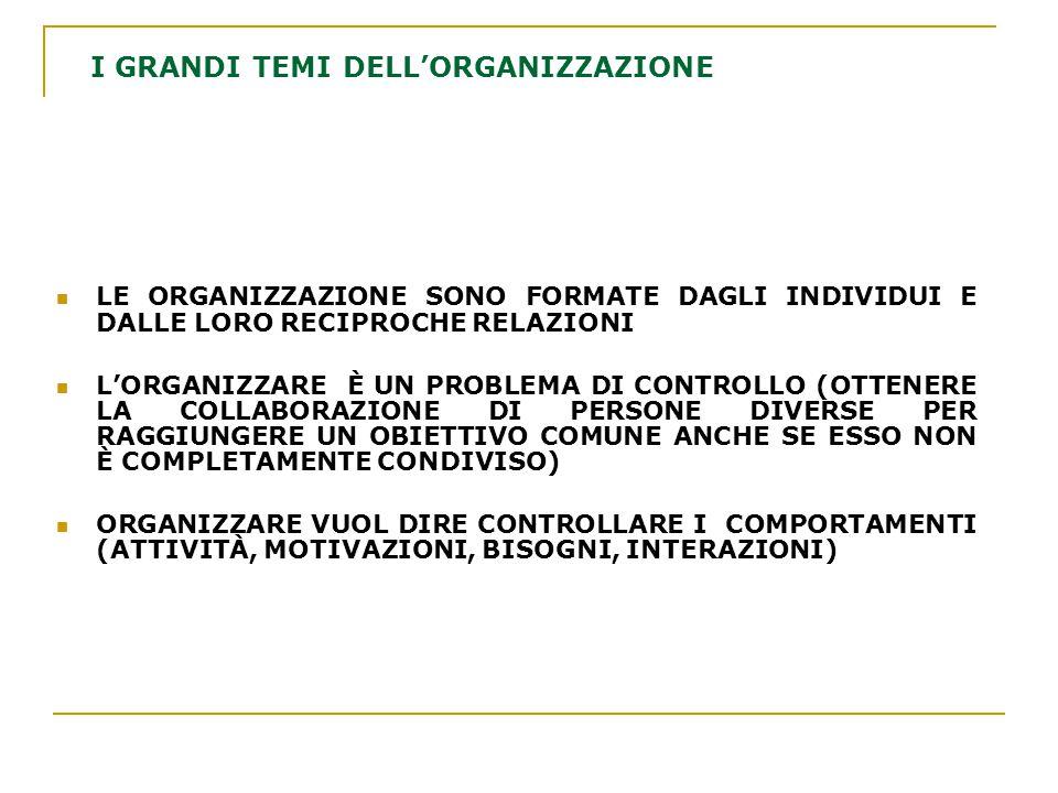 I GRANDI TEMI DELL'ORGANIZZAZIONE