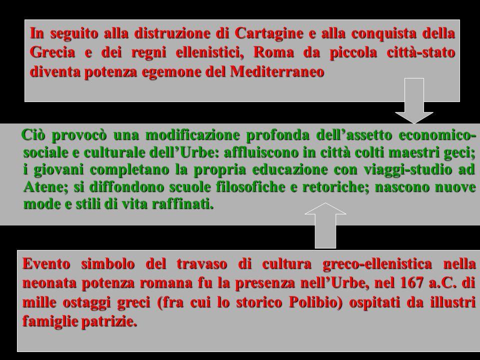 In seguito alla distruzione di Cartagine e alla conquista della Grecia e dei regni ellenistici, Roma da piccola città-stato diventa potenza egemone del Mediterraneo