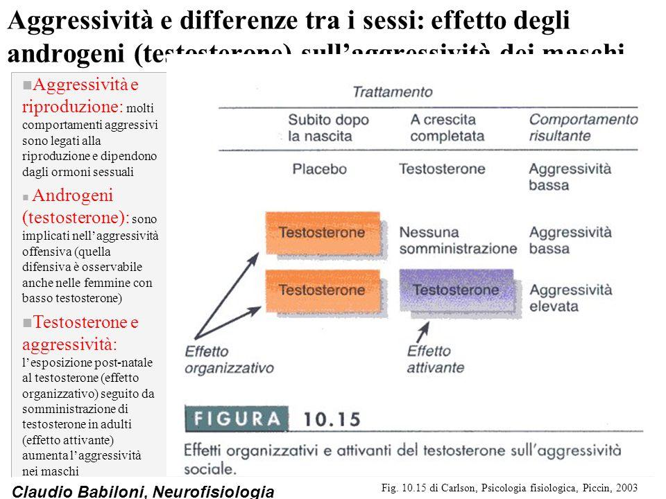 Fig. 10.15 di Carlson, Psicologia fisiologica, Piccin, 2003