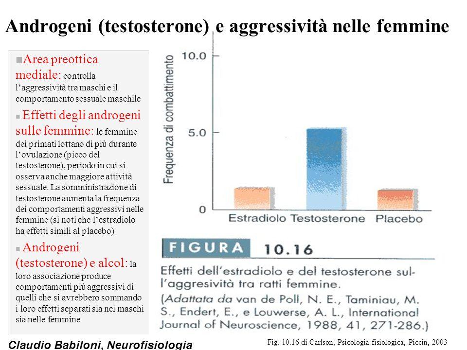 Androgeni (testosterone) e aggressività nelle femmine