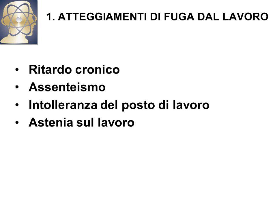 1. ATTEGGIAMENTI DI FUGA DAL LAVORO