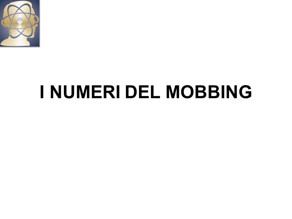 I NUMERI DEL MOBBING