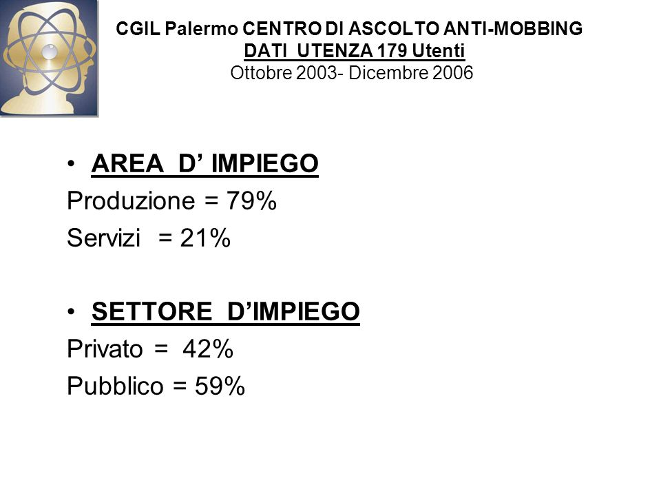 AREA D' IMPIEGO Produzione = 79% Servizi = 21% SETTORE D'IMPIEGO