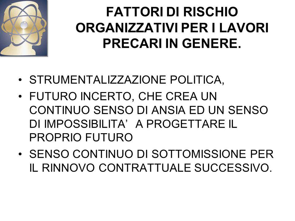 FATTORI DI RISCHIO ORGANIZZATIVI PER I LAVORI PRECARI IN GENERE.