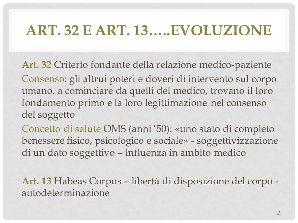 Art. 32 e art. 13…..evoluzione
