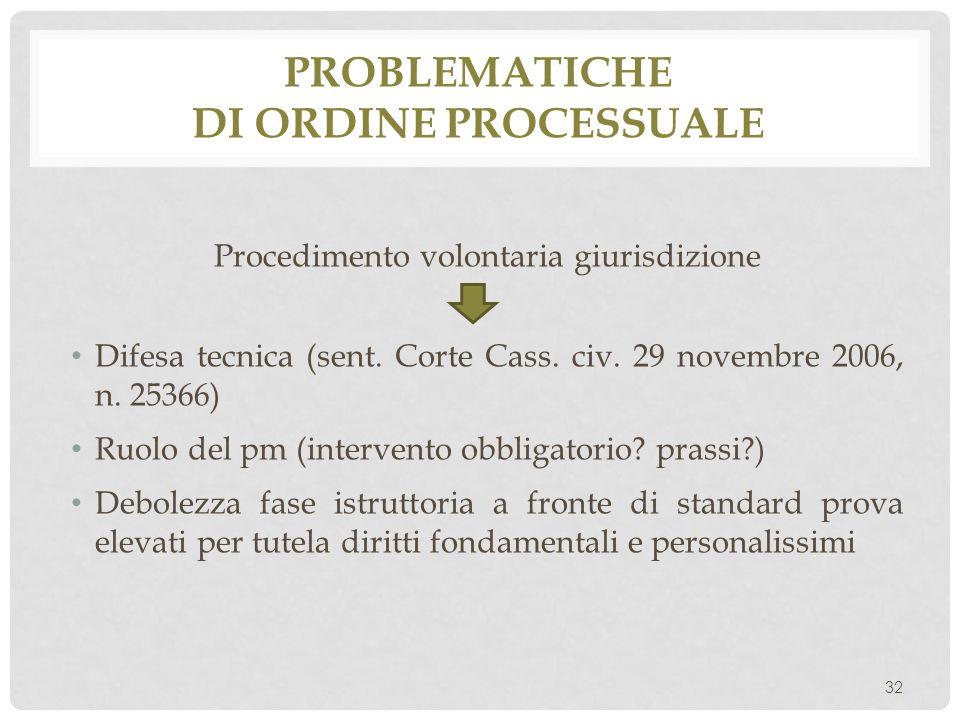 Problematiche di ordine processuale