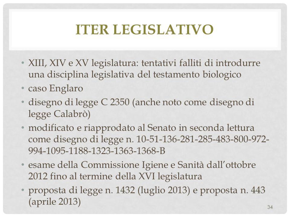Iter legislativo XIII, XIV e XV legislatura: tentativi falliti di introdurre una disciplina legislativa del testamento biologico.
