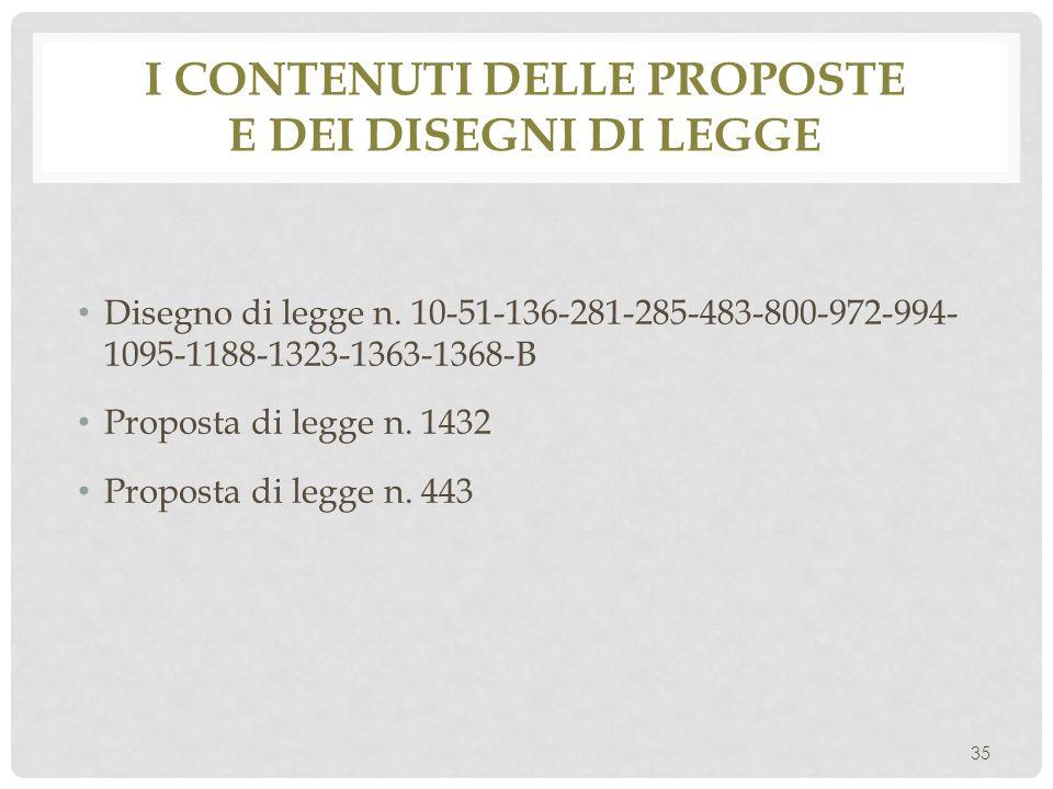 I contenuti delle proposte e dei disegni di legge
