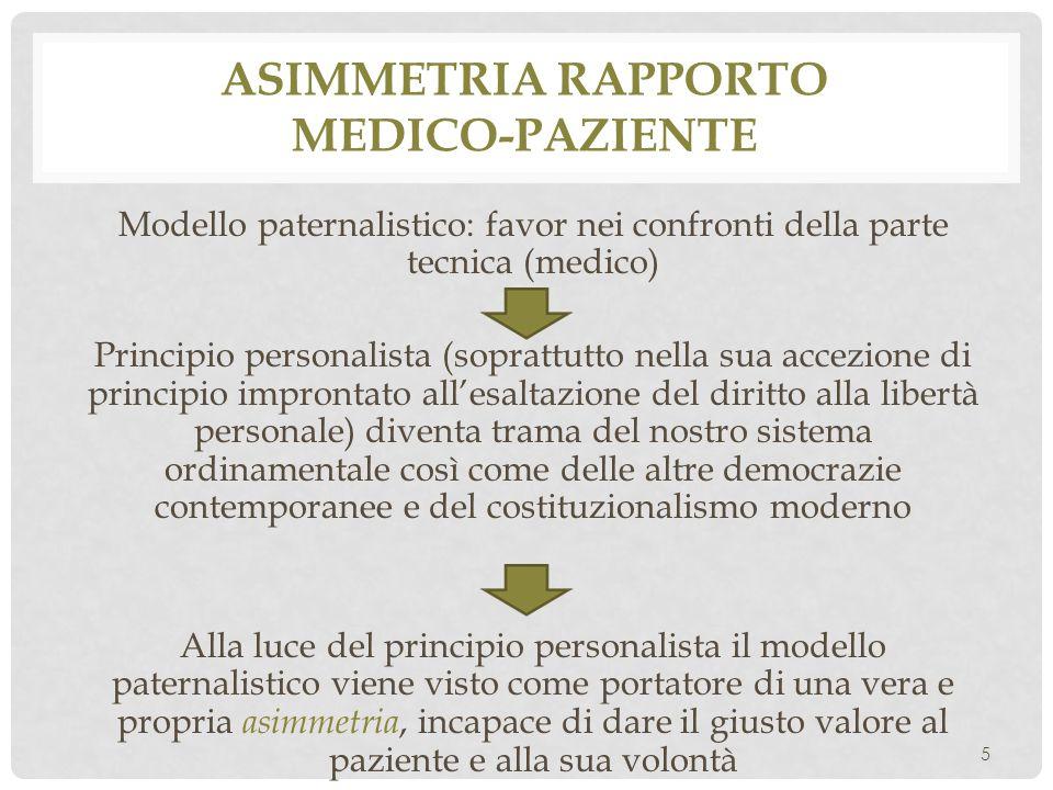 Asimmetria rapporto medico-paziente