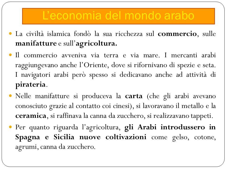 L'economia del mondo arabo