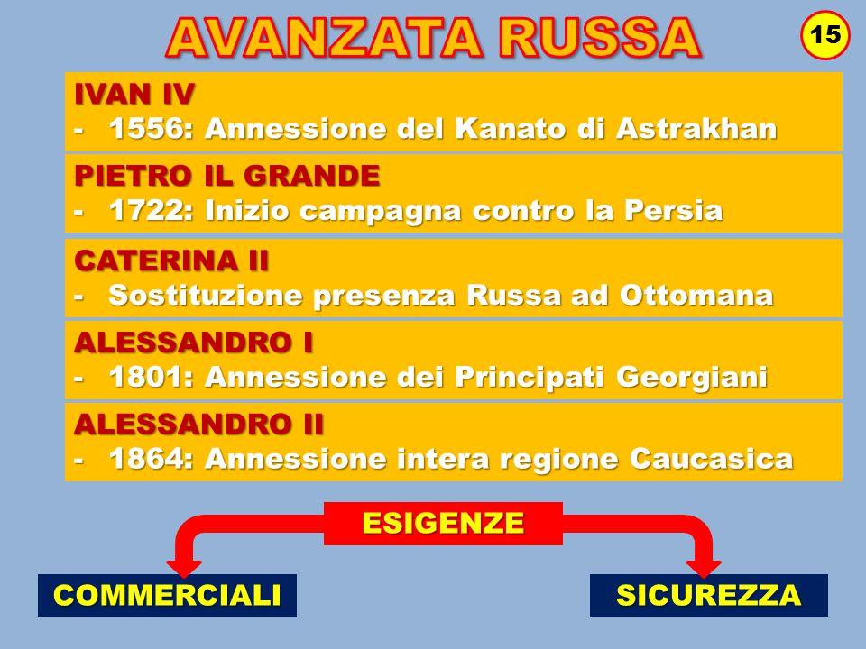 AVANZATA RUSSA IVAN IV 1556: Annessione del Kanato di Astrakhan