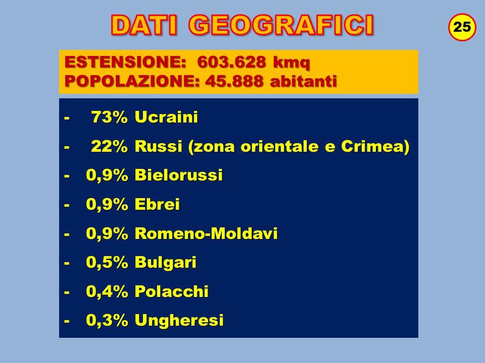 DATI GEOGRAFICI ESTENSIONE: 603.628 kmq POPOLAZIONE: 45.888 abitanti