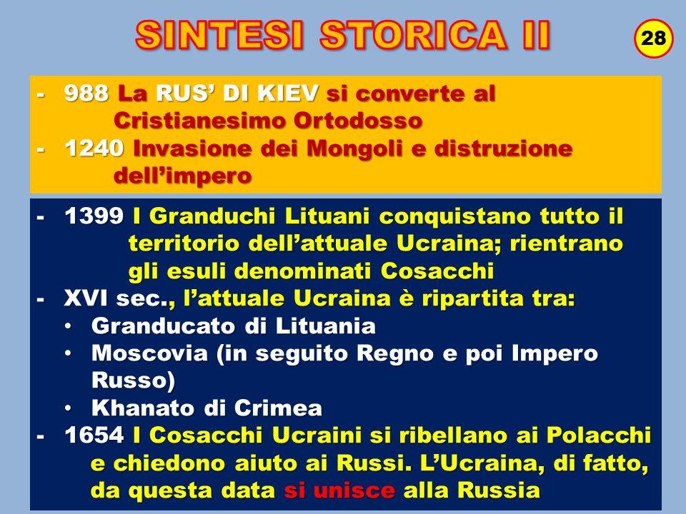 SINTESI STORICA II 988 La RUS' DI KIEV si converte al