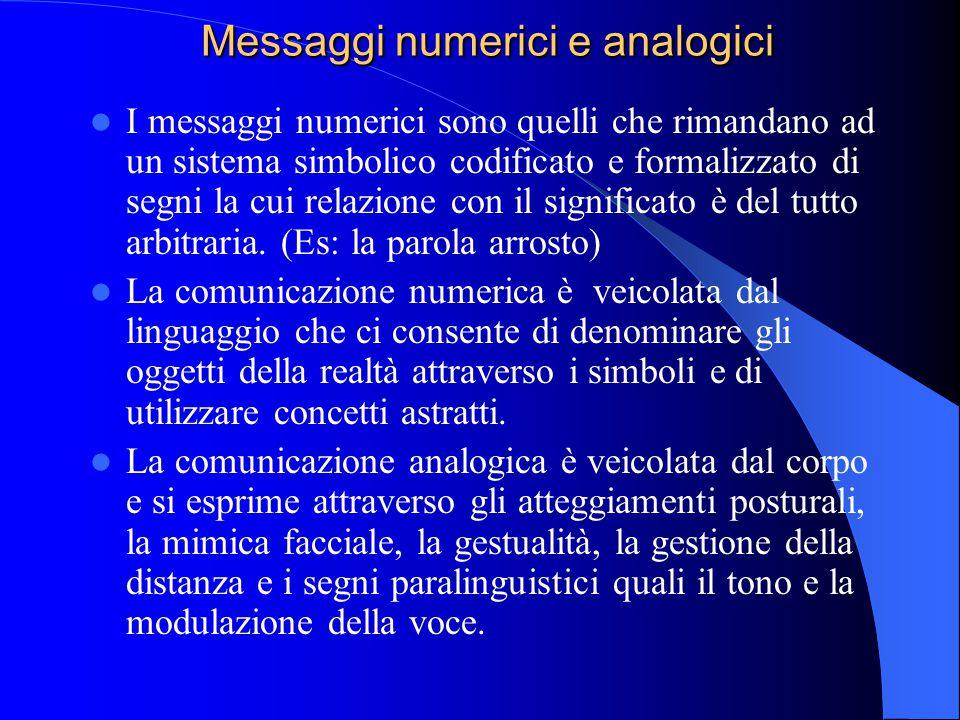 Messaggi numerici e analogici