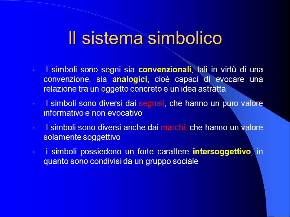 Il sistema simbolico