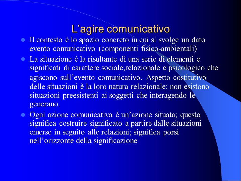 L'agire comunicativo Il contesto è lo spazio concreto in cui si svolge un dato evento comunicativo (componenti fisico-ambientali)