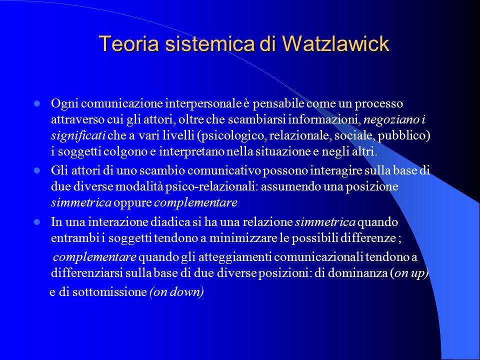 Teoria sistemica di Watzlawick