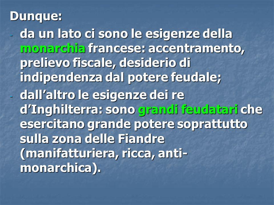Dunque: da un lato ci sono le esigenze della monarchia francese: accentramento, prelievo fiscale, desiderio di indipendenza dal potere feudale;