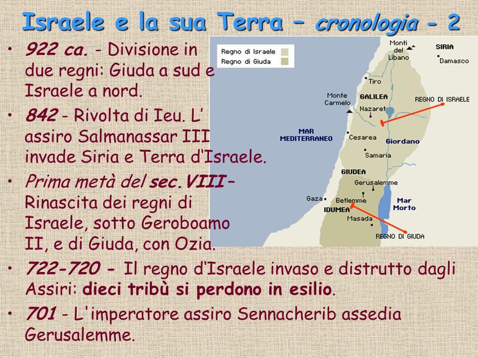 Israele e la sua Terra – cronologia - 2