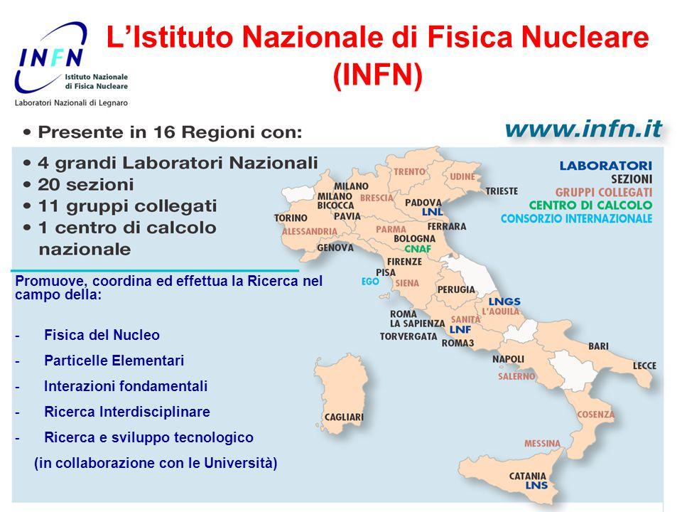 L'Istituto Nazionale di Fisica Nucleare (INFN)
