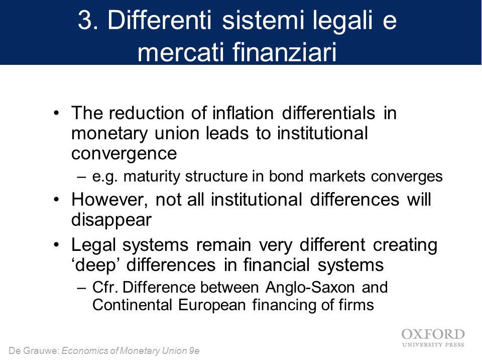 3. Differenti sistemi legali e mercati finanziari