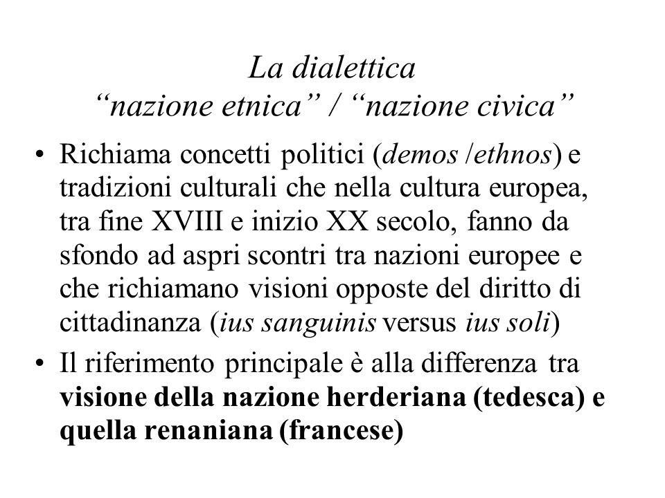 La dialettica nazione etnica / nazione civica