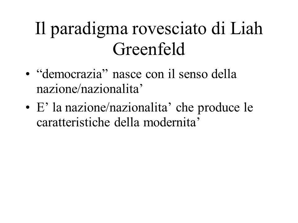 Il paradigma rovesciato di Liah Greenfeld