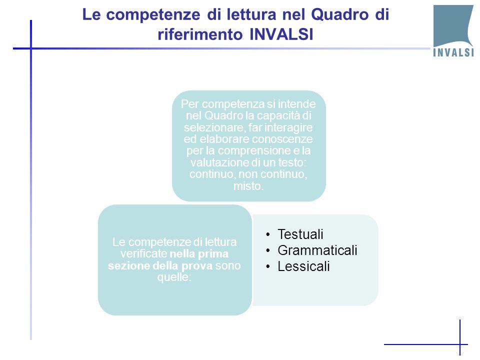 Le competenze di lettura nel Quadro di riferimento INVALSI