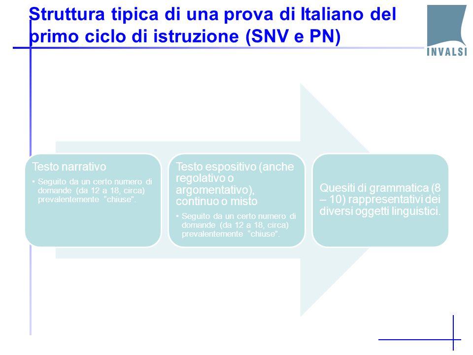 Struttura tipica di una prova di Italiano del primo ciclo di istruzione (SNV e PN)