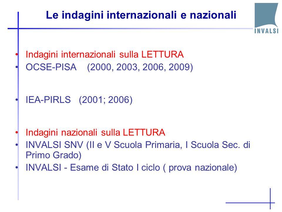 Le indagini internazionali e nazionali