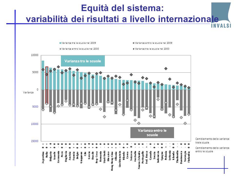 Equità del sistema: variabilità dei risultati a livello internazionale