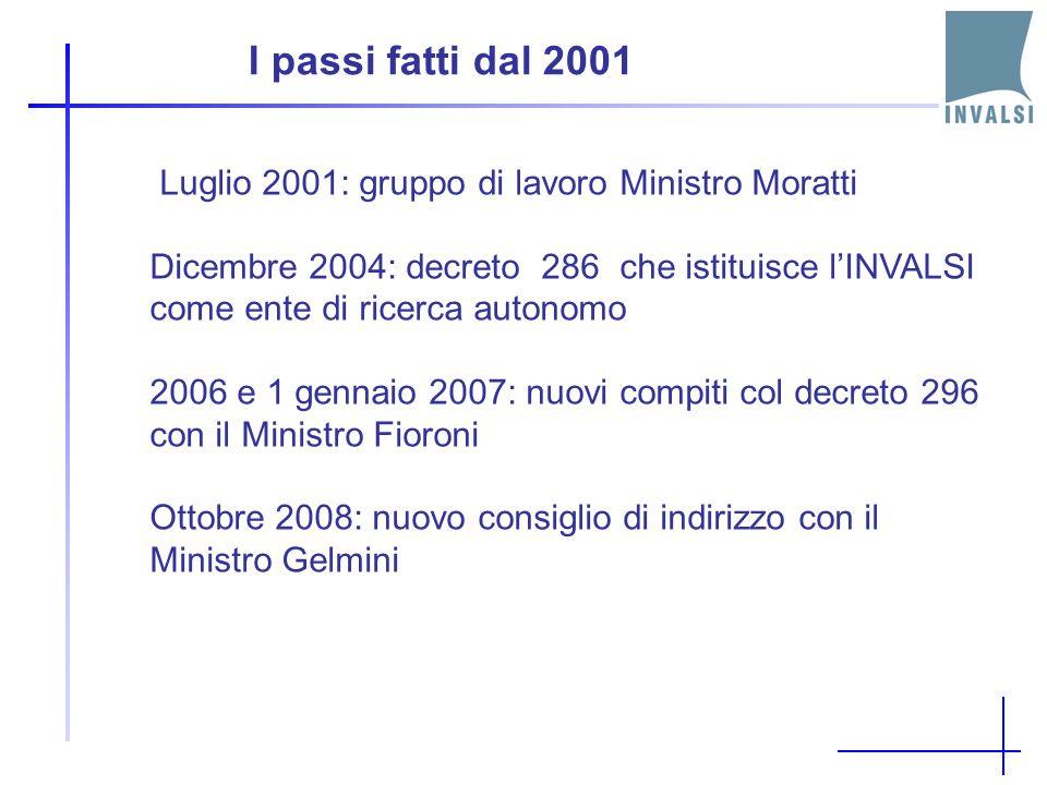 I passi fatti dal 2001 Luglio 2001: gruppo di lavoro Ministro Moratti