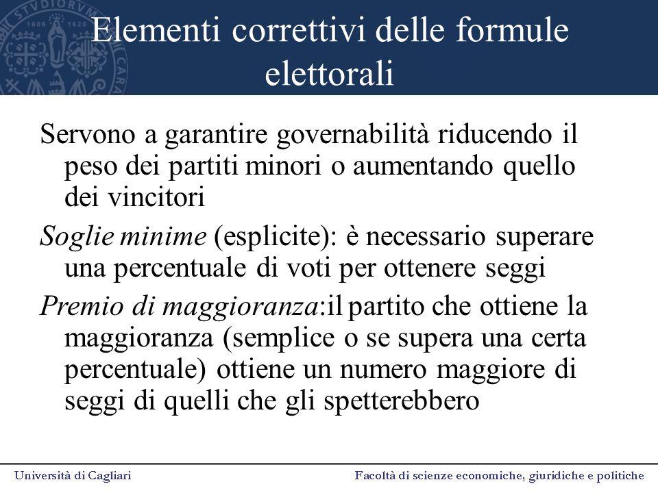 Elementi correttivi delle formule elettorali