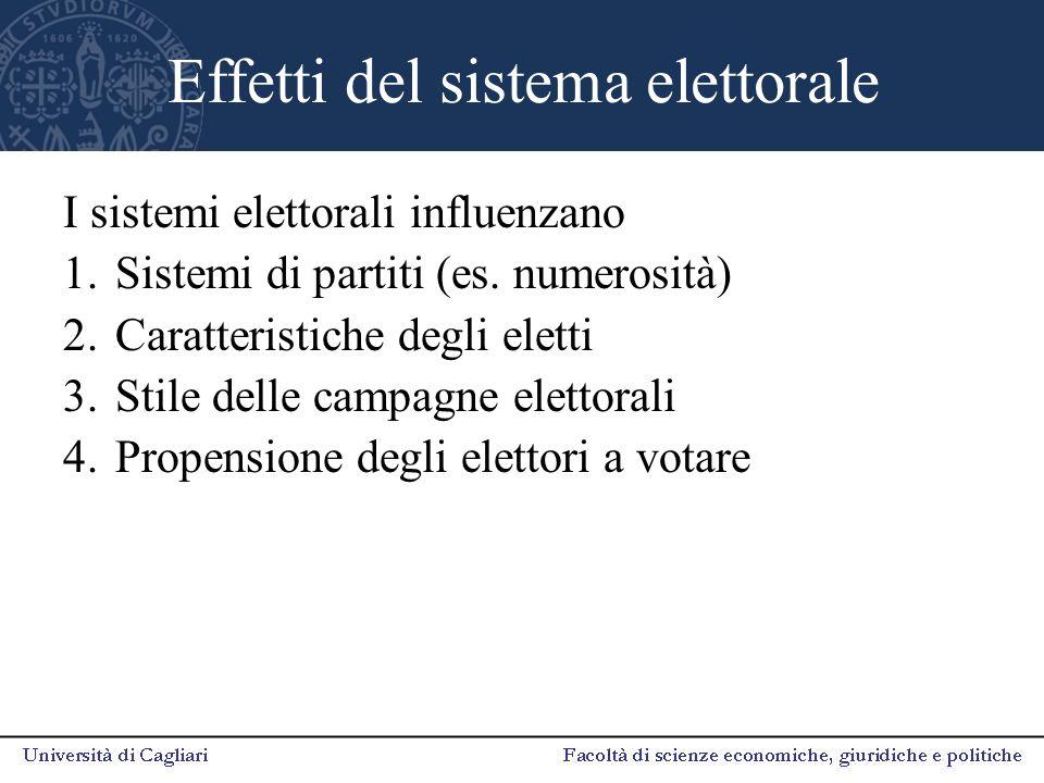 Effetti del sistema elettorale