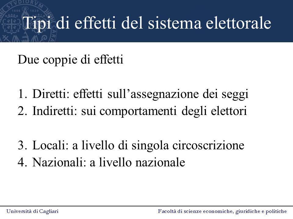 Tipi di effetti del sistema elettorale