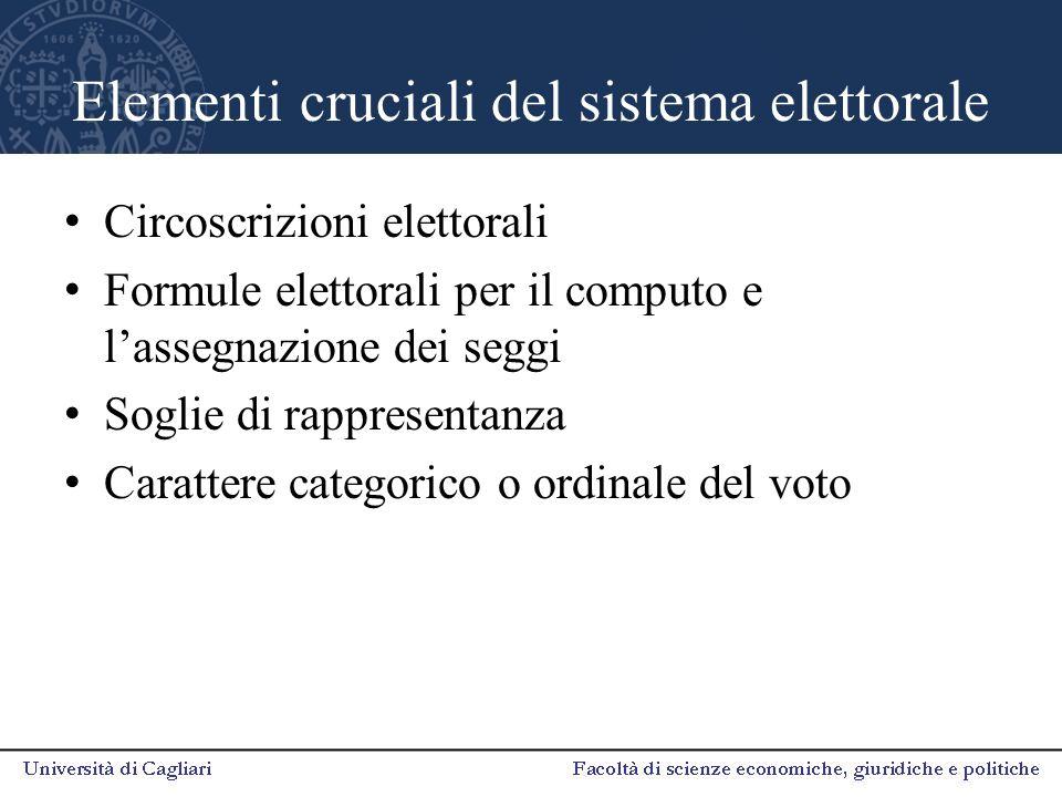 Elementi cruciali del sistema elettorale